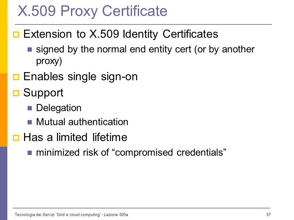 Tecnologia dei Servizi Grid e cloud computing - Lezione 005a 56 Authentication Intro Basic Cryptography Digital Signature PKI Proxy