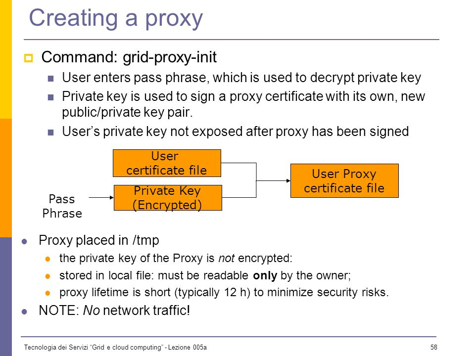 Tecnologia dei Servizi Grid e cloud computing - Lezione 005a 57 X.509 Proxy Certificate Extension to X.509 Identity Certificates signed by the normal end entity cert (or by another proxy) Enables single sign-on Support Delegation Mutual authentication Has a limited lifetime minimized risk of compromised credentials