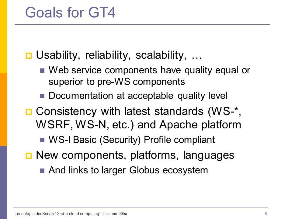 Tecnologia dei Servizi Grid e cloud computing - Lezione 005a 5 Globus Toolkit V4.0 Major release on April 29 th 2005 Precious fifteen months spent on