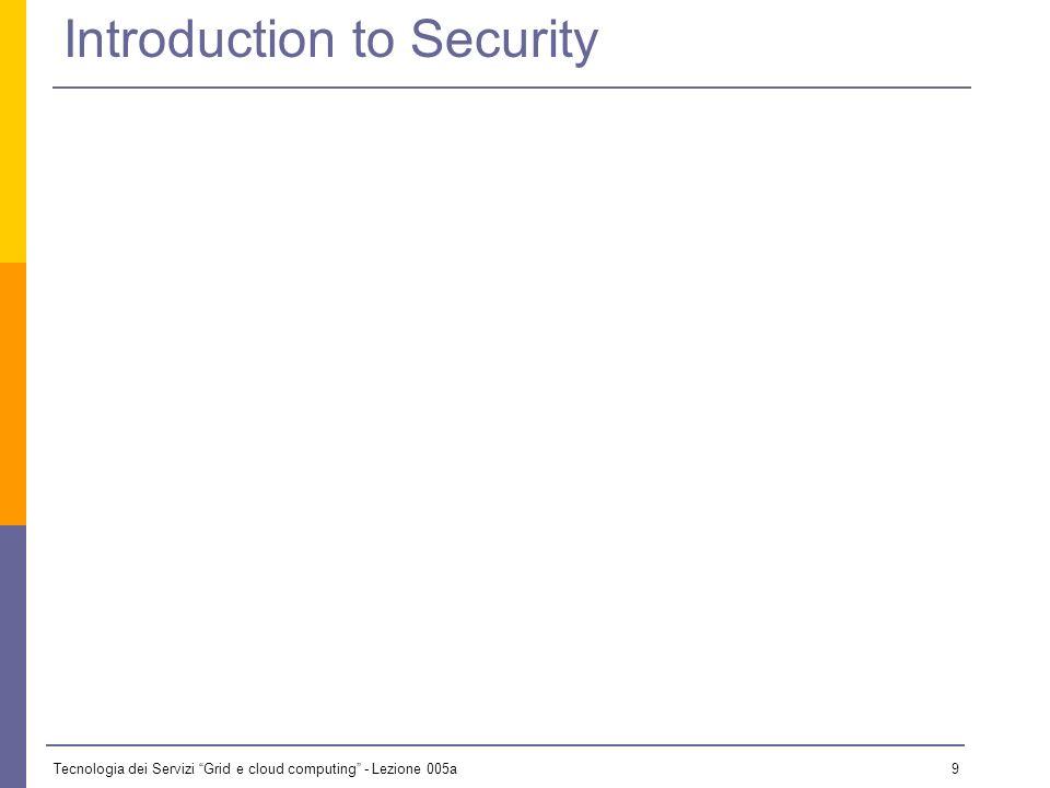 Tecnologia dei Servizi Grid e cloud computing - Lezione 005a 8 Glossary Principal An entity: a user, a program, or a machine Credentials Some data pro