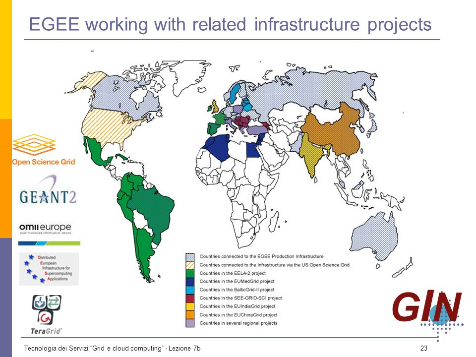 Tecnologia dei Servizi Grid e cloud computing - Lezione 7b 22 Grid Interoperability Incubator for new Grid efforts world-wide Infrastructure and appli