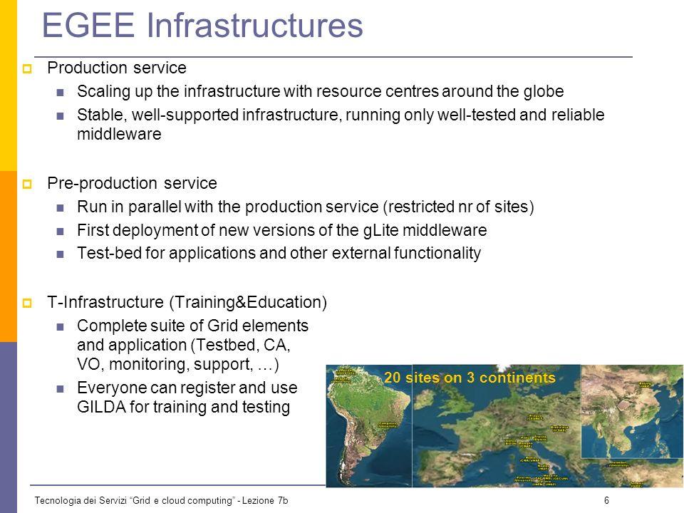 Tecnologia dei Servizi Grid e cloud computing - Lezione 7b 5 EGEE Infrastructure