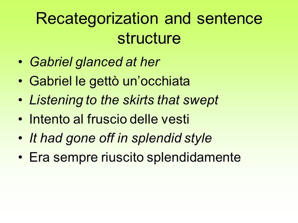 Recategorization and sentence structure Gabriel glanced at her Gabriel le gettò unocchiata Listening to the skirts that swept Intento al fruscio delle
