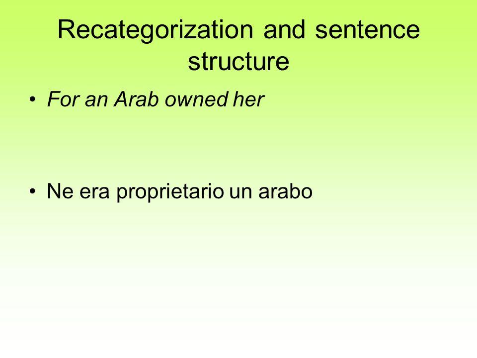 Recategorization and sentence structure For an Arab owned her Ne era proprietario un arabo