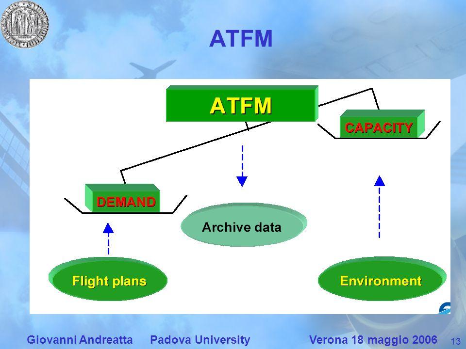 13 Giovanni Andreatta Padova University Verona 18 maggio 2006 ATFM