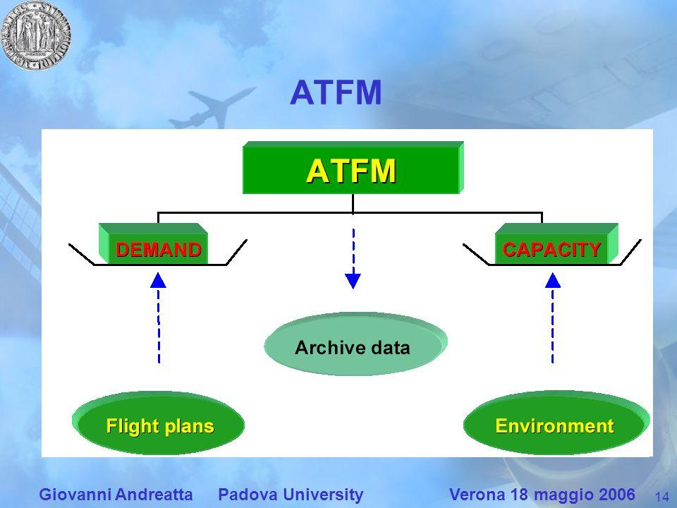 14 Giovanni Andreatta Padova University Verona 18 maggio 2006 ATFM