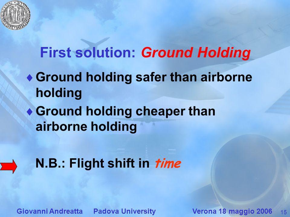 15 Giovanni Andreatta Padova University Verona 18 maggio 2006 First solution: Ground Holding Ground holding safer than airborne holding Ground holding