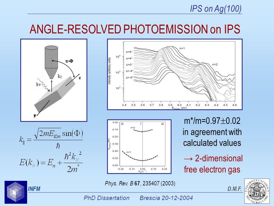 PhD Dissertation Brescia 20-12-2004 INFMD.M.F. IPS on Ag(100) ANGLE-RESOLVED PHOTOEMISSION on IPS Phys. Rev. B 67, 235407 (2003) m*/m=0.97 0.02 in agr
