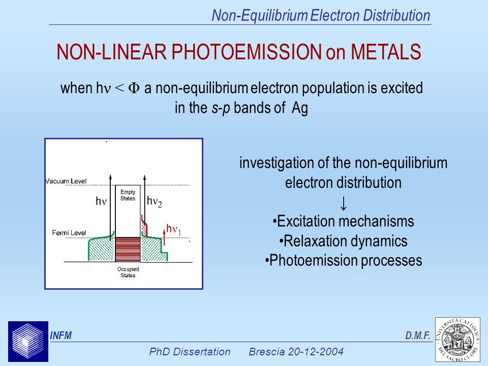 PhD Dissertation Brescia 20-12-2004 INFMD.M.F. Non-Equilibrium Electron Distribution NON-LINEAR PHOTOEMISSION on METALS when h ν < Φ a non-equilibrium