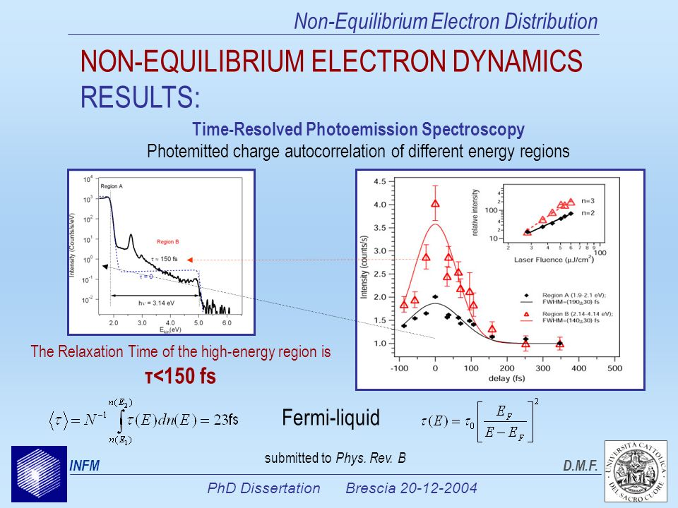 PhD Dissertation Brescia 20-12-2004 INFMD.M.F. NON-EQUILIBRIUM ELECTRON DYNAMICS RESULTS: Time-Resolved Photoemission Spectroscopy Photemitted charge