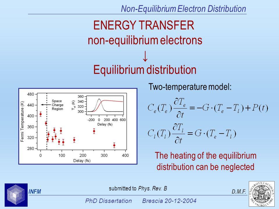 PhD Dissertation Brescia 20-12-2004 INFMD.M.F. ENERGY TRANSFER non-equilibrium electrons Equilibrium distribution Non-Equilibrium Electron Distributio