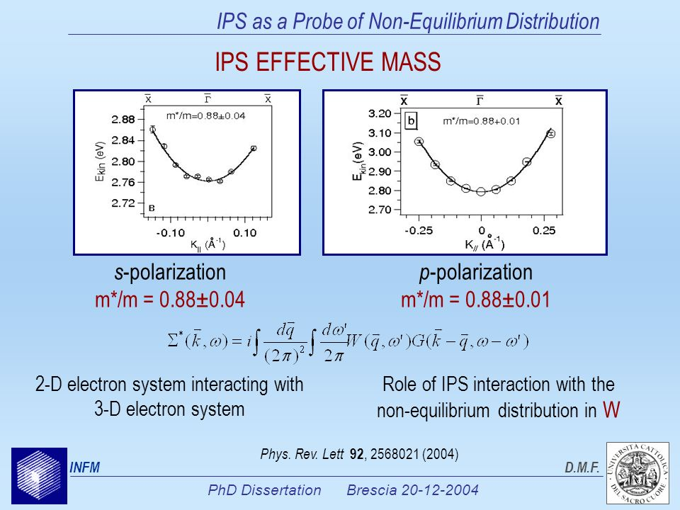 PhD Dissertation Brescia 20-12-2004 INFMD.M.F. IPS as a Probe of Non-Equilibrium Distribution IPS EFFECTIVE MASS Phys. Rev. Lett 92, 2568021 (2004) s