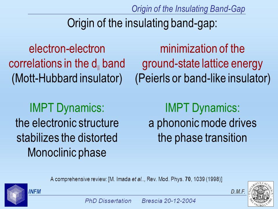 PhD Dissertation Brescia 20-12-2004 INFMD.M.F. Origin of the Insulating Band-Gap Origin of the insulating band-gap: A comprehensive review: [M. Imada