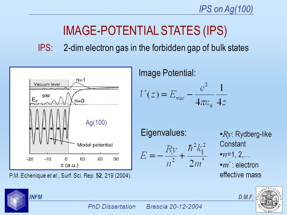 PhD Dissertation Brescia 20-12-2004 INFMD.M.F. IPS on Ag(100) IMAGE-POTENTIAL STATES (IPS) P.M.