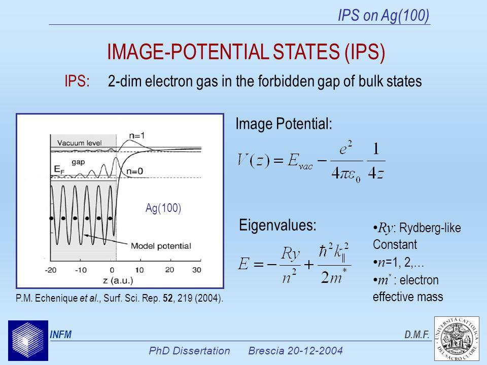 PhD Dissertation Brescia 20-12-2004 INFMD.M.F. IPS on Ag(100) IMAGE-POTENTIAL STATES (IPS) P.M. Echenique et al., Surf. Sci. Rep. 52, 219 (2004). IPS: