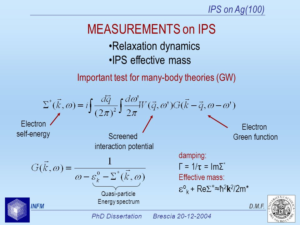 PhD Dissertation Brescia 20-12-2004 INFMD.M.F. IPS on Ag(100) MEASUREMENTS on IPS Relaxation dynamics IPS effective mass Important test for many-body