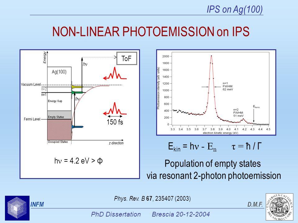 PhD Dissertation Brescia 20-12-2004 INFMD.M.F. IPS on Ag(100) NON-LINEAR PHOTOEMISSION on IPS ToF h ν = 4.2 eV > Φ 150 fs E kin = h ν - E n Population