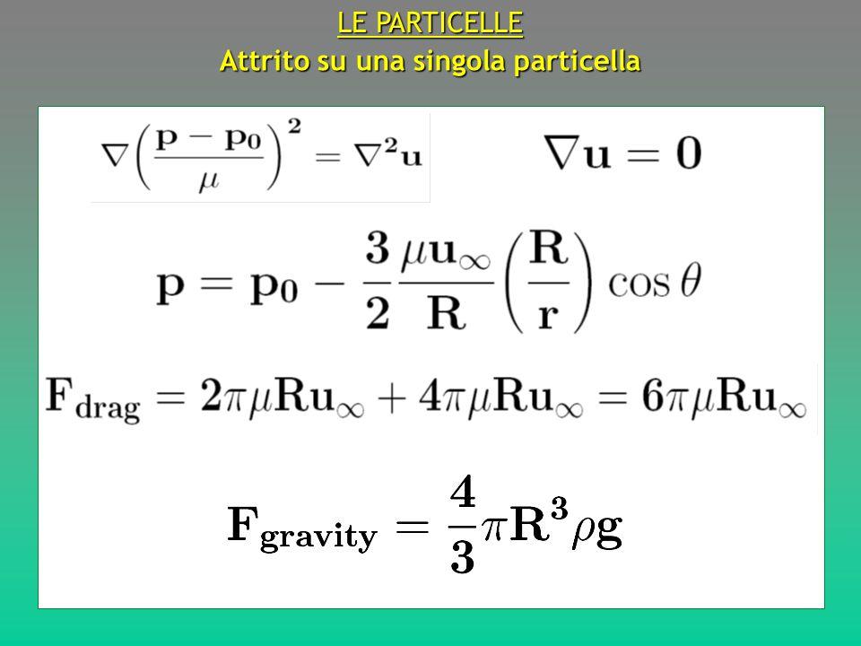 LE PARTICELLE Attrito su una singola particella