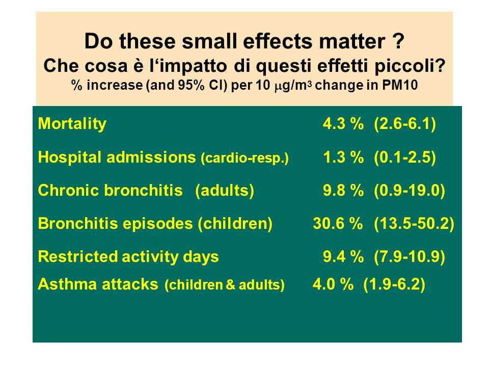 Do these small effects matter . Che cosa è limpatto di questi effetti piccoli.
