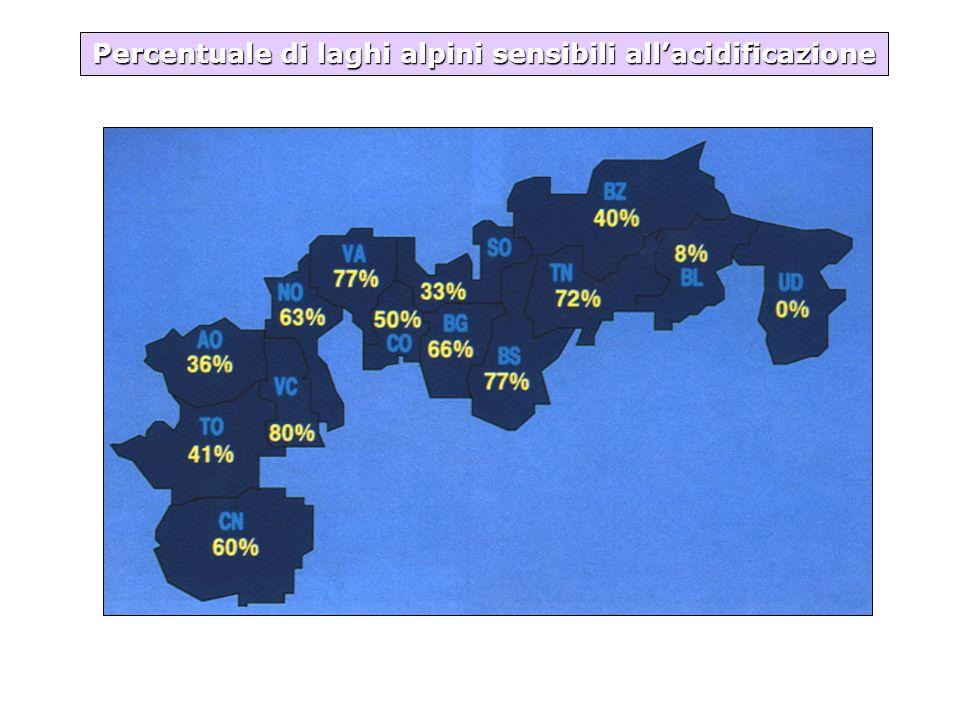 Percentuale di laghi alpini sensibili allacidificazione