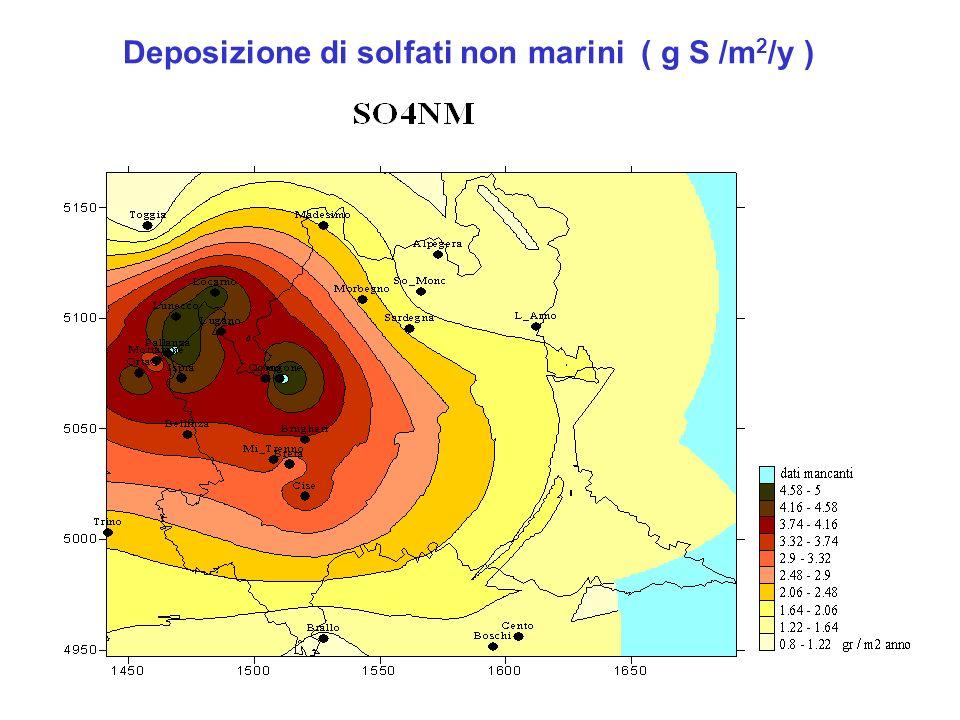 Deposizione di solfati non marini ( g S /m 2 /y )