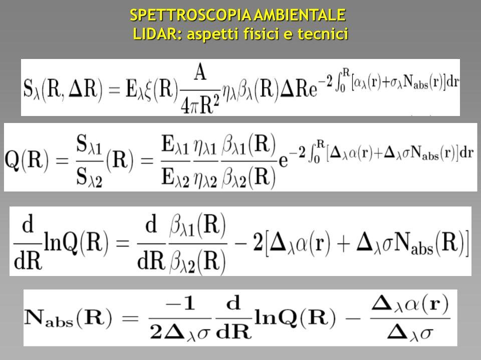SPETTROSCOPIA AMBIENTALE LIDAR: aspetti fisici e tecnici