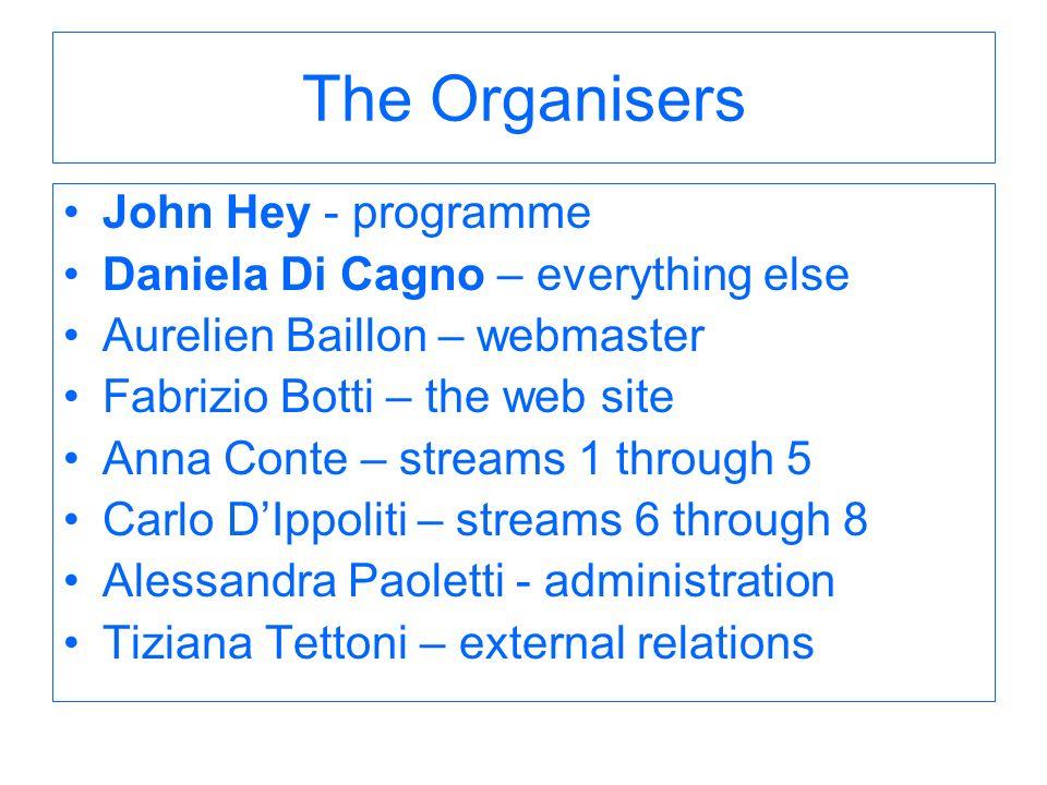 The Organisers John Hey - programme Daniela Di Cagno – everything else Aurelien Baillon – webmaster Fabrizio Botti – the web site Anna Conte – streams