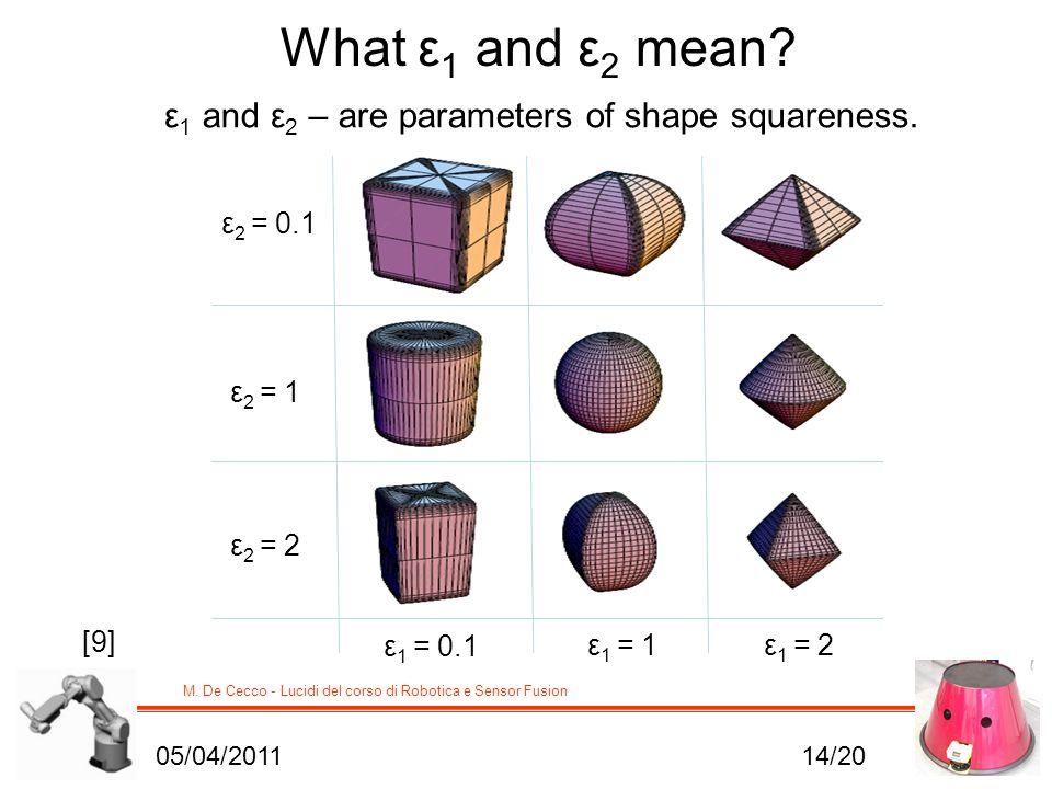 M. De Cecco - Lucidi del corso di Robotica e Sensor Fusion What ε 1 and ε 2 mean? ε 1 = 0.1 ε 1 = 1ε 1 = 2 ε 2 = 0.1 ε 2 = 1 ε 2 = 2 [9] 05/04/201114/