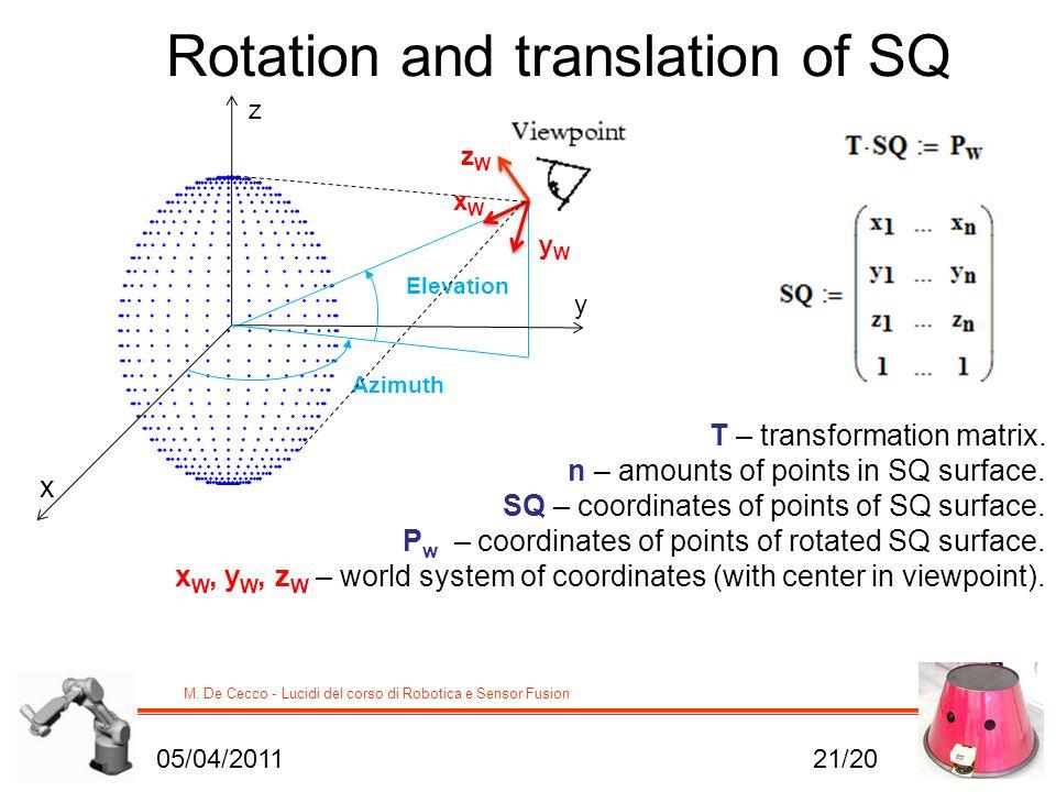 M. De Cecco - Lucidi del corso di Robotica e Sensor Fusion Rotation and translation of SQ Elevation Azimuth x y z zWzW xWxW yWyW T – transformation ma