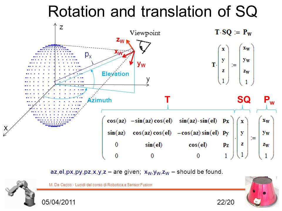 M. De Cecco - Lucidi del corso di Robotica e Sensor Fusion Elevation Azimuth x y z zWzW xWxW yWyW Rotation and translation of SQ pxpx az,el,px,py,pz,x