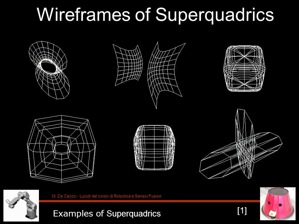 M. De Cecco - Lucidi del corso di Robotica e Sensor Fusion Examples of Superquadrics Wireframes of Superquadrics [1]