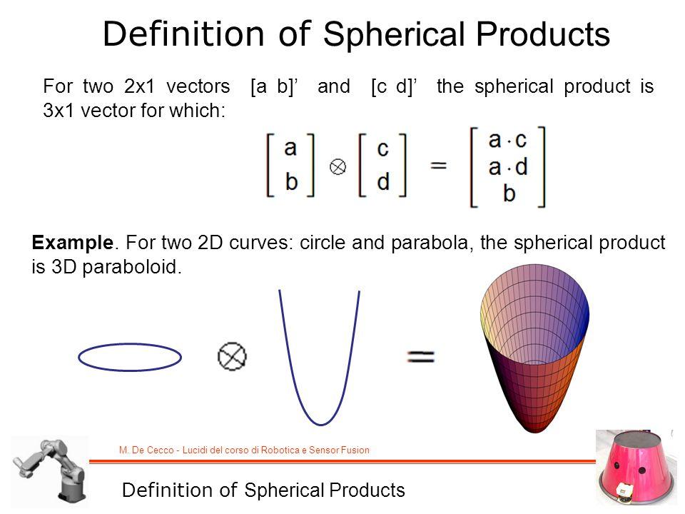 M. De Cecco - Lucidi del corso di Robotica e Sensor Fusion Definition of Spherical Products Example. For two 2D curves: circle and parabola, the spher