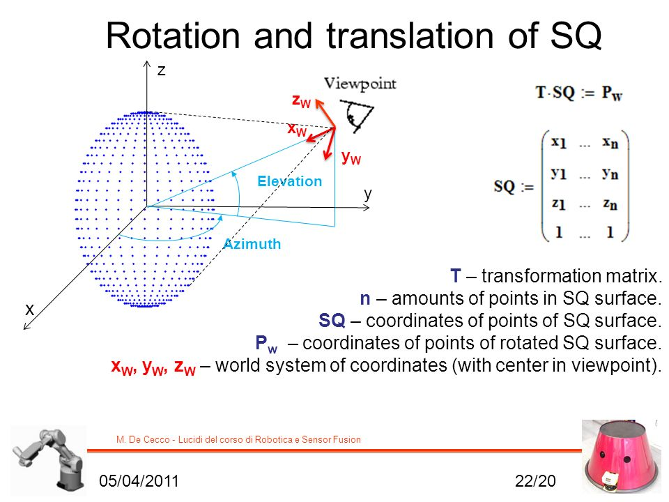 M. De Cecco - Lucidi del corso di Robotica e Sensor Fusion Rotation and translation of SQ Elevation Azimuth x y z zWzW xWxW yWyW T – transformation ma