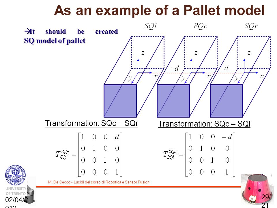 M. De Cecco - Lucidi del corso di Robotica e Sensor Fusion It should be created SQ model of pallet It should be created SQ model of pallet 29/ 21 As a