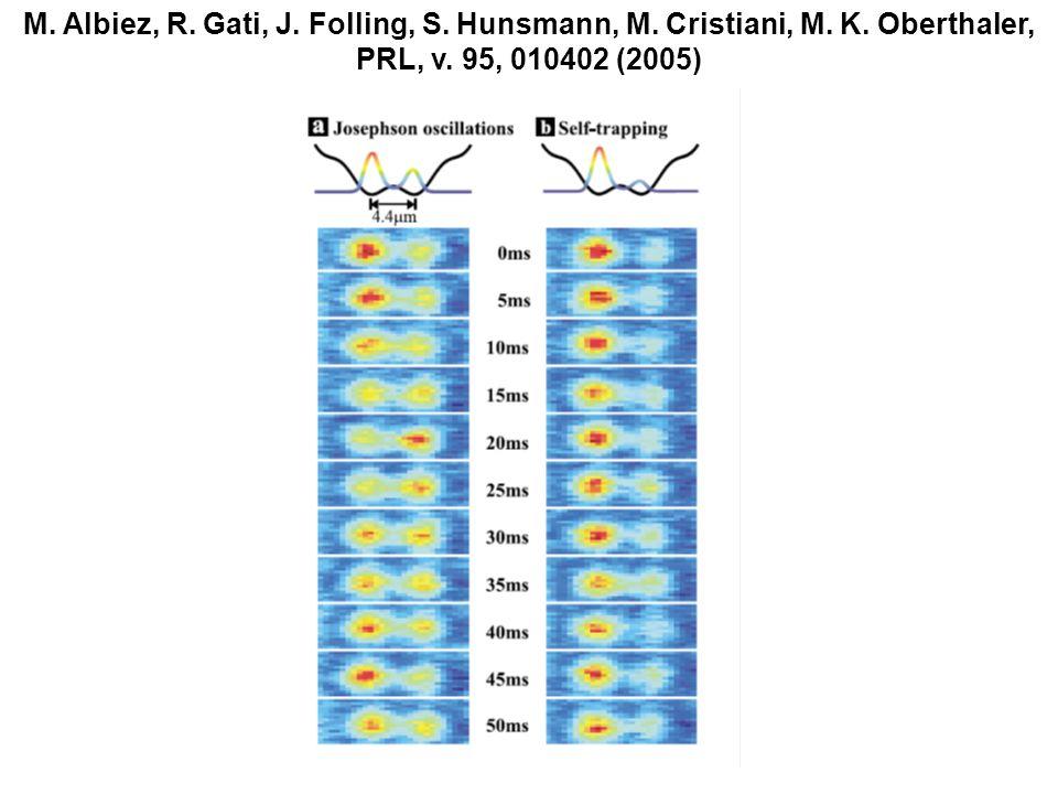 M. Albiez, R. Gati, J. Folling, S. Hunsmann, M. Cristiani, M. K. Oberthaler, PRL, v. 95, 010402 (2005)