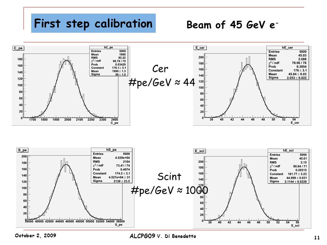 First step calibration Beam of 45 GeV e - Scint #pe/GeV 1000 Cer #pe/GeV 44 11 ALCPG09 V.