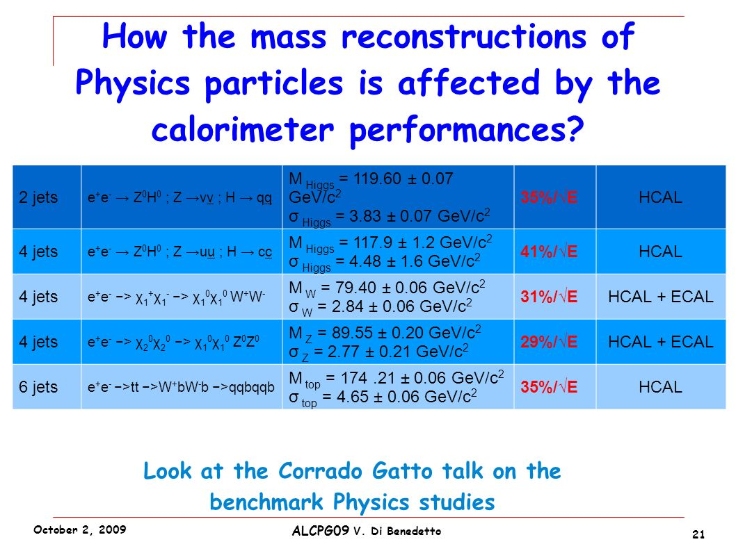 How the mass reconstructions of Physics particles is affected by the calorimeter performances.