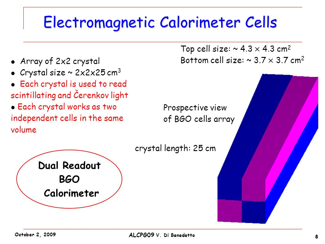 Electromagnetic Calorimeter Cells Electromagnetic Calorimeter Cells Prospective view of BGO cells array Top cell size: ~ 4.3 × 4.3 cm 2 Bottom cell si