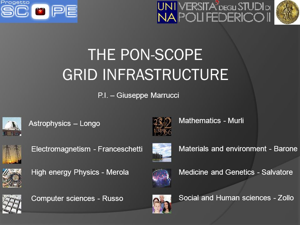 THE PON-SCOPE GRID INFRASTRUCTURE P.I.