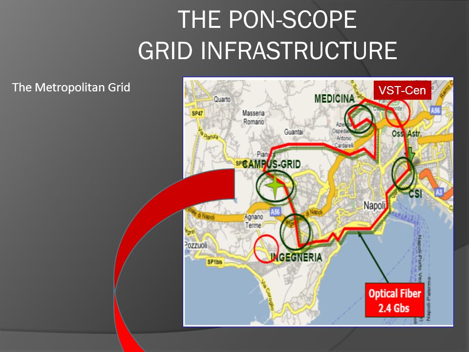 THE PON-SCOPE GRID INFRASTRUCTURE The Metropolitan Grid VST-Cen