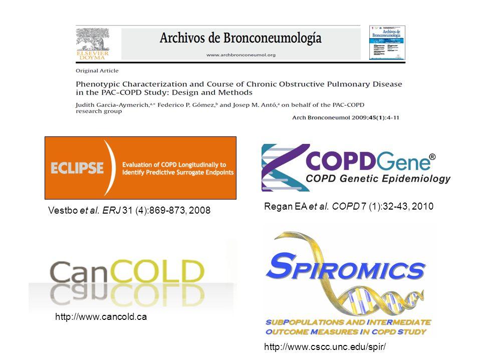Vestbo et al. ERJ 31 (4):869-873, 2008 Regan EA et al. COPD 7 (1):32-43, 2010 http://www.cancold.ca http://www.cscc.unc.edu/spir/