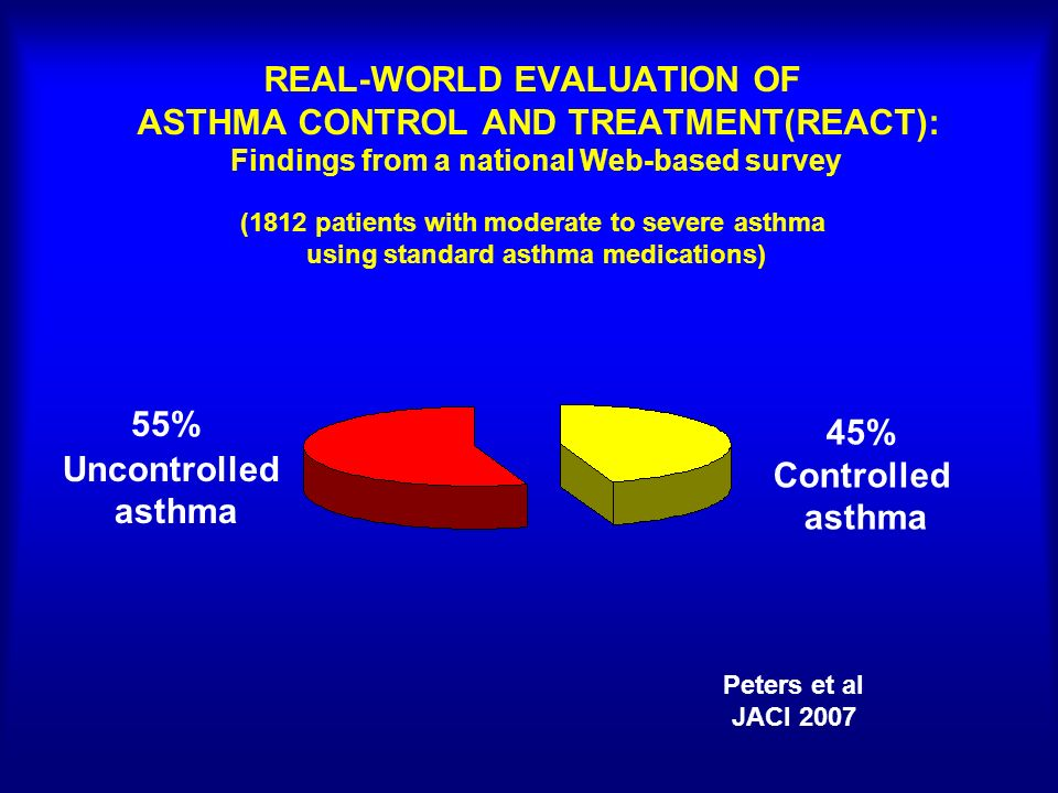 REAL-WORLD EVALUATION OF ASTHMA CONTROL AND TREATMENT(REACT): Findings from a national Web-based survey (1812 patients with moderate to severe asthma