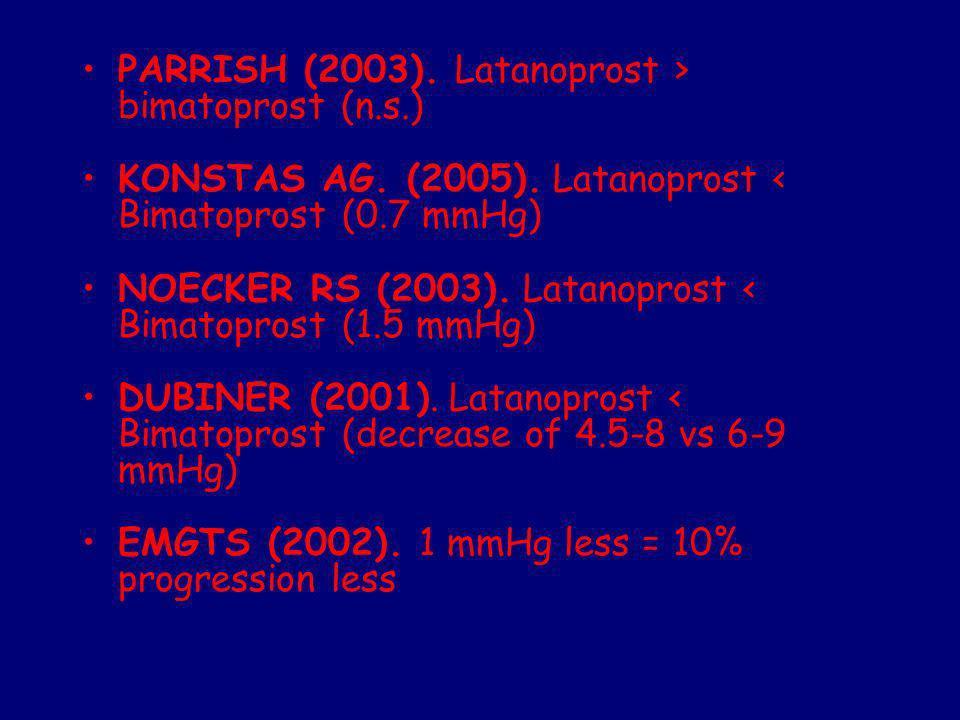 PARRISH (2003). Latanoprost > bimatoprost (n.s.) KONSTAS AG.