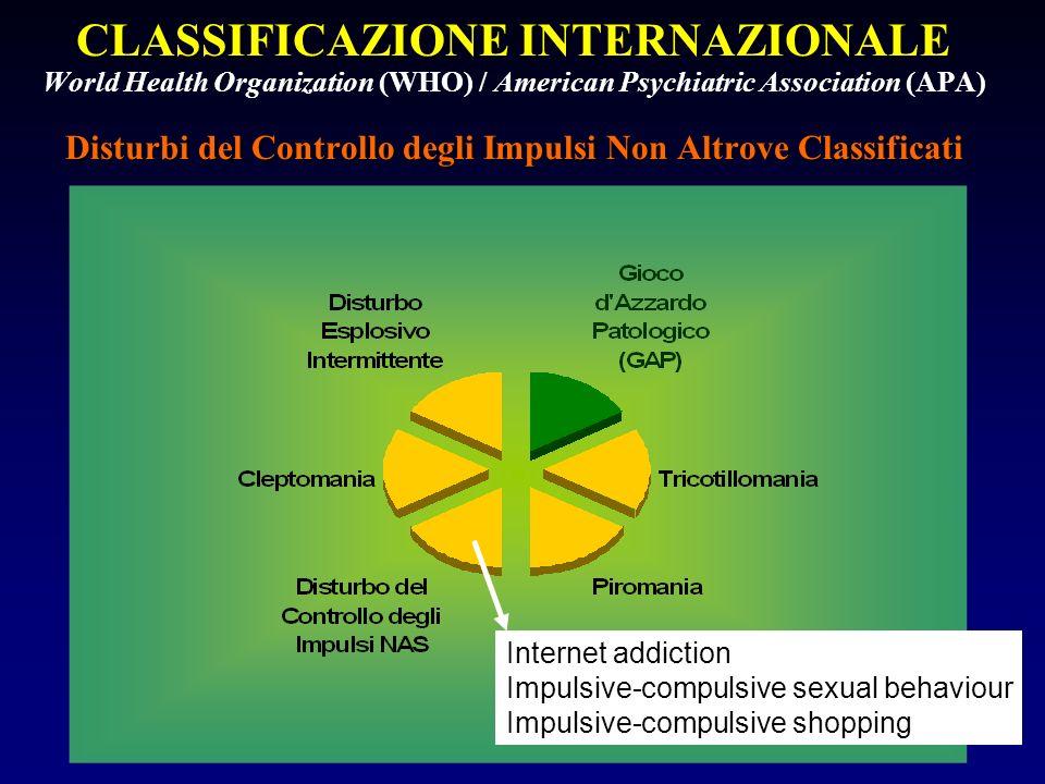 CLASSIFICAZIONE INTERNAZIONALE Disturbi del Controllo degli Impulsi Non Altrove Classificati CLASSIFICAZIONE INTERNAZIONALE World Health Organization