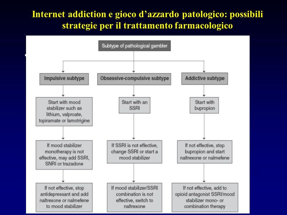 Internet addiction e gioco dazzardo patologico: possibili strategie per il trattamento farmacologico La