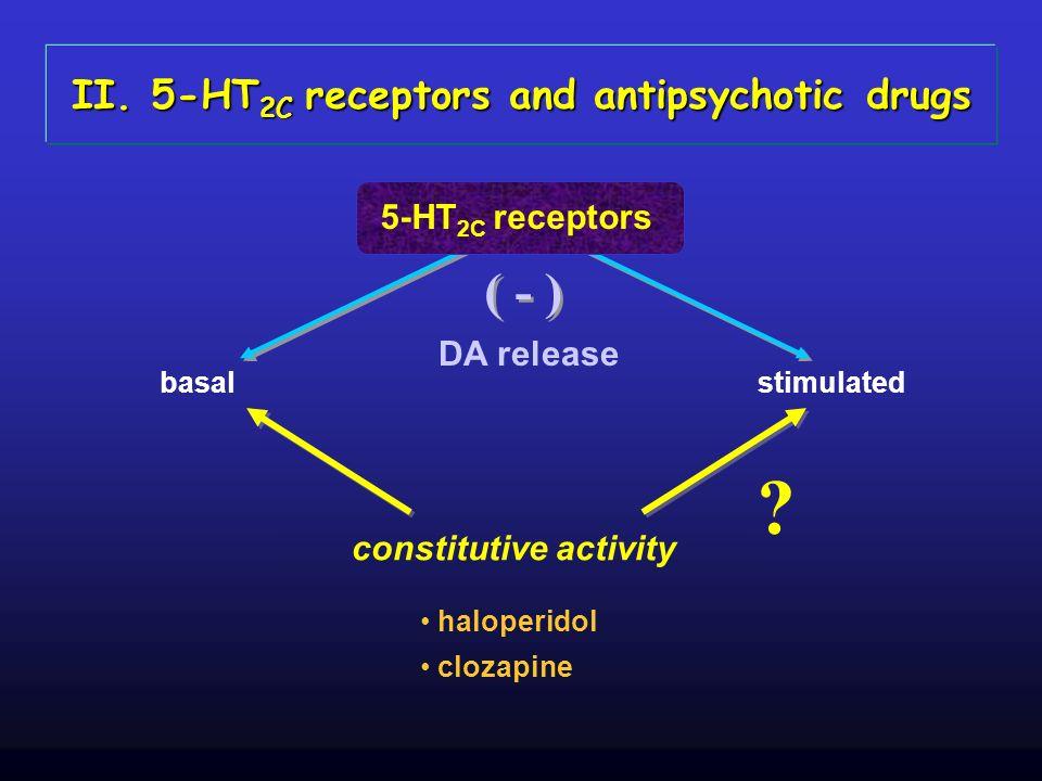 II. 5-HT 2C receptors and antipsychotic drugs basalstimulated constitutive activity ? haloperidol clozapine ( - ) 5-HT 2C receptors DA release
