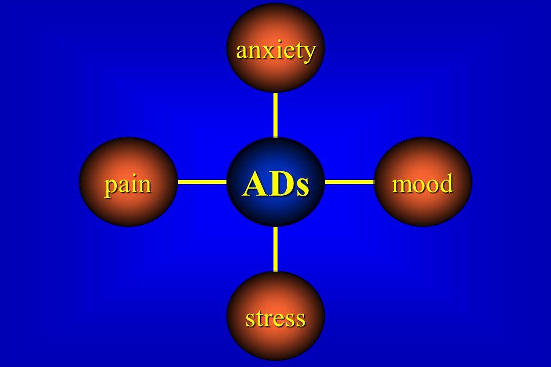ADs anxiety mood stress pain