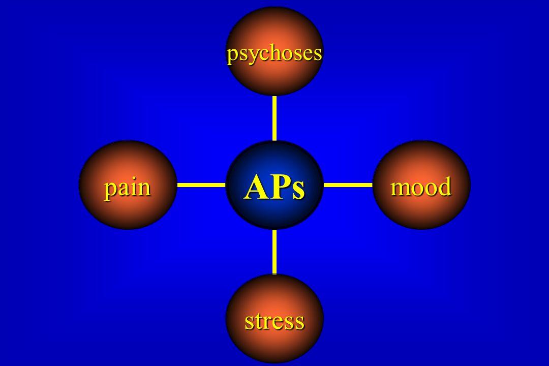 APs psychoses mood stress pain