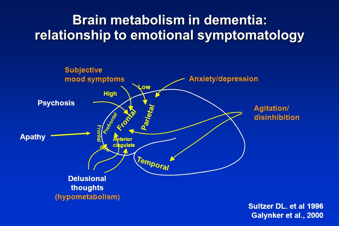 Brain metabolism in dementia: relationship to emotional symptomatology Sultzer DL.