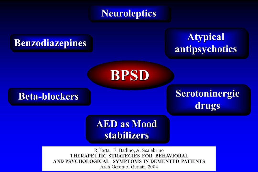BPSDBPSD NeurolepticsNeuroleptics AED as Mood stabilizers stabilizers Beta-blockersBeta-blockers Serotoninergic drugs BenzodiazepinesBenzodiazepines Atypical antipsychotics R.Torta, E.